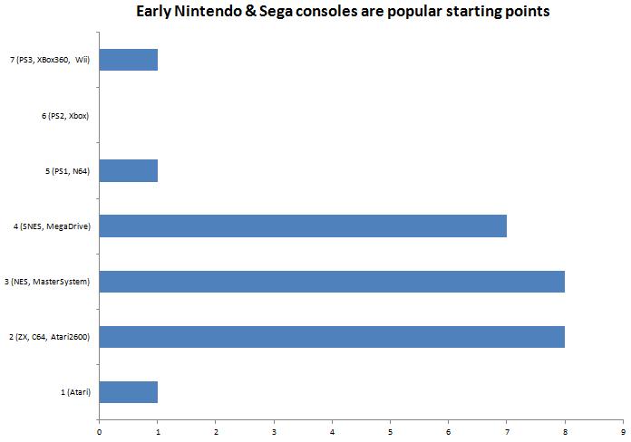 03-generation-gaps