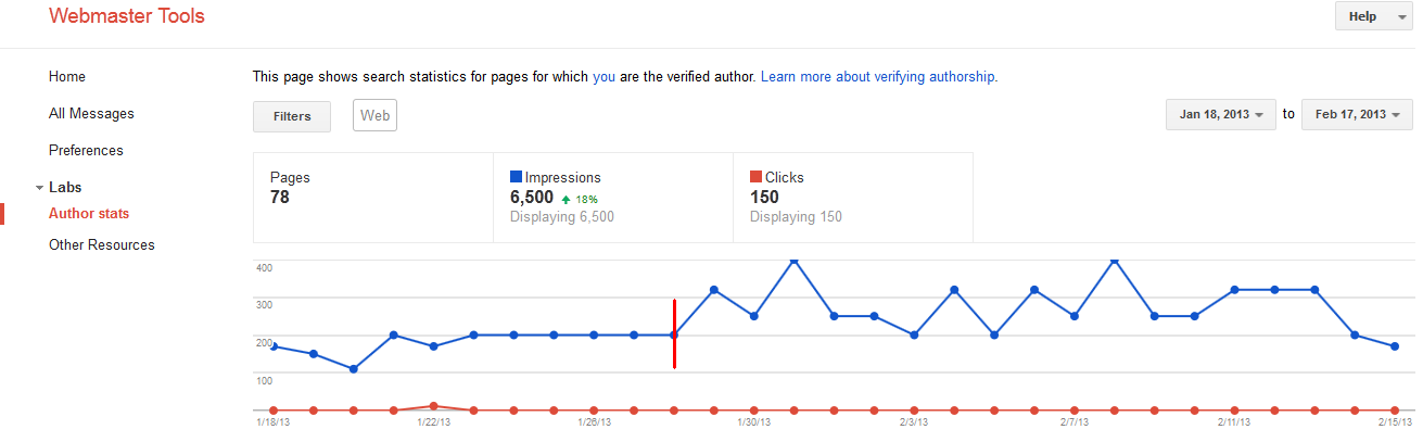 Author Stats on GWT screenshot